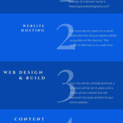 5 Things You Need to Start a Basic Website Small